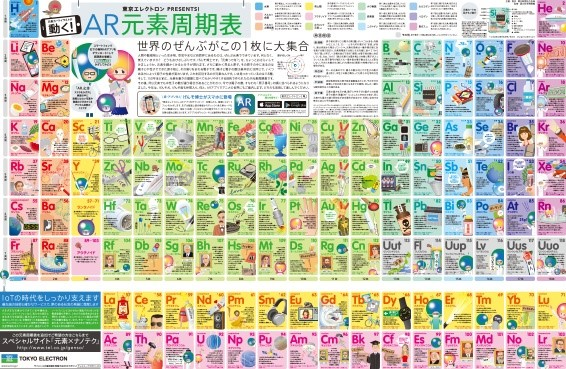 ギネス世界記録®認定の新聞広告「東京エレクトロンPRESENTS! AR元素周期表企画」最新版を掲載