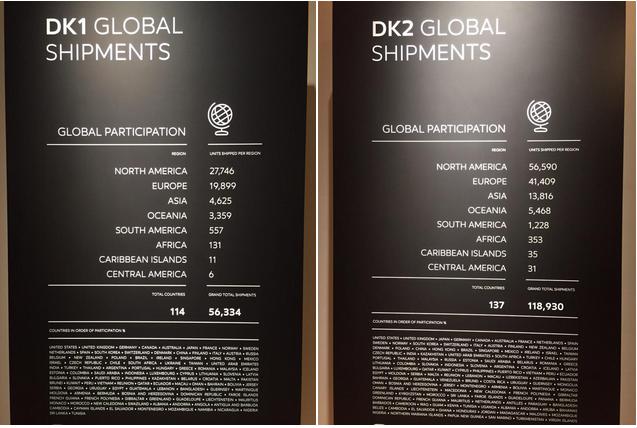 """""""Step into the Rift' event""""で公表されたDK1とDK2の売上げ数"""