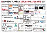 2017-Japan-VR-Industry-Landscape