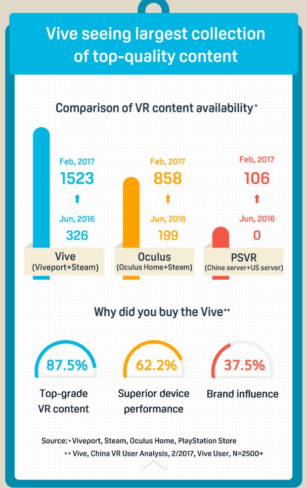 HTC Vive-China-survey4