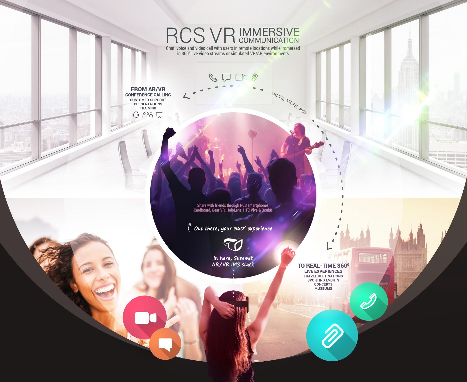 VR ビジネスツール