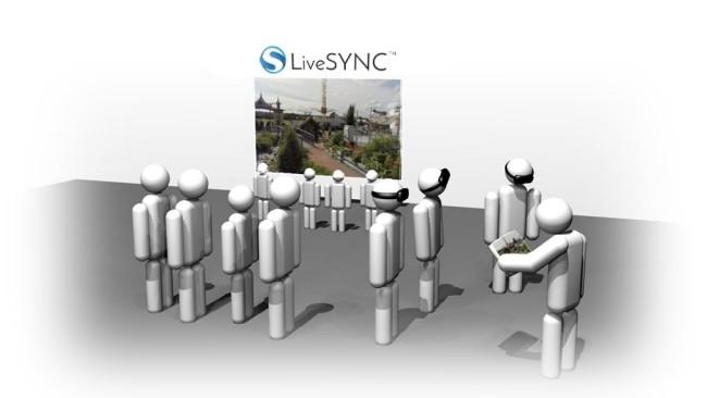 LiveSYNCを利用する人々