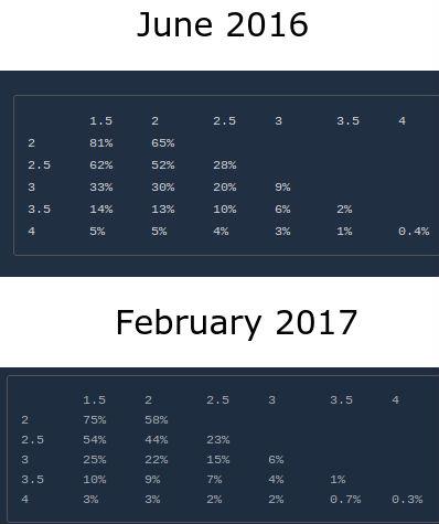 SteamVRのルームスケール・データ