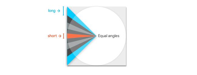 ピクセル密度の差