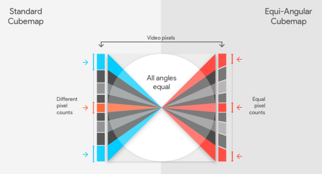 ピクセル密度の均一化
