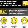 360_infographic