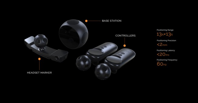 NOLO Motion Tracking System-tech spec