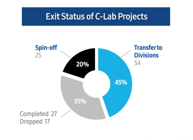C-lab-feature-story_main_6