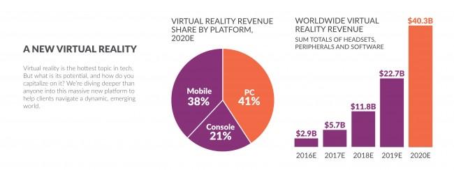 data-virtual-reality-slider