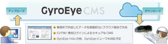 GyroEye Holo (2)