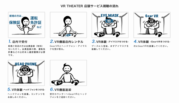VR_THEATER_ServiceFlow_1