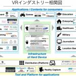 VRstartup