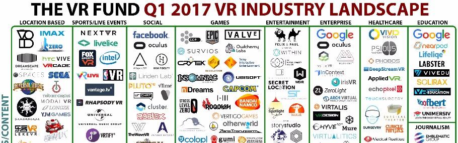 VRイベント,第一回VR/AR最新事例研究会-インフラ&ツール編-,イメージ