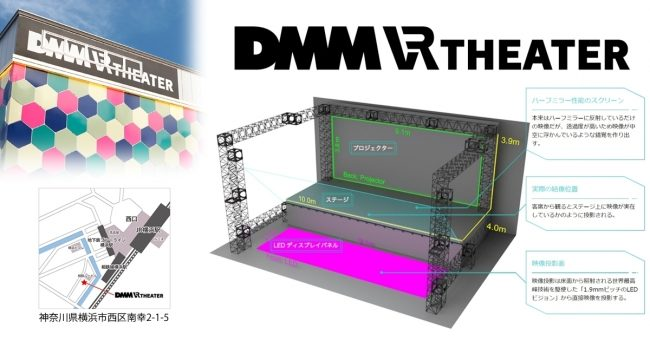 「DMM VR THEATER」解説図