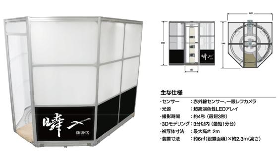 高速3DスキャナーシステムShun'X 外観