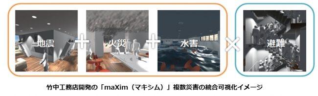 竹中工務店開発の「maXim(マキシム)」複数災害の統合可視化イメージ