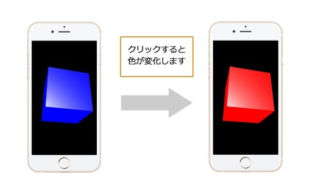 上記コードで3Dブロックの色が変化します