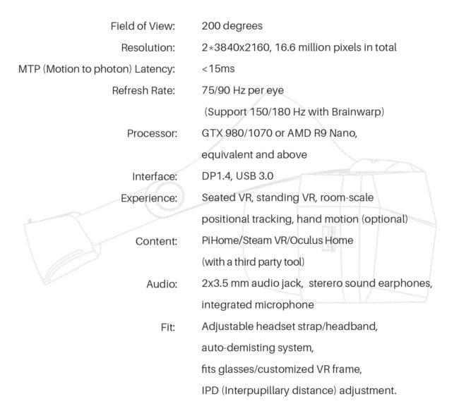 Pimax 8K VRのスペック
