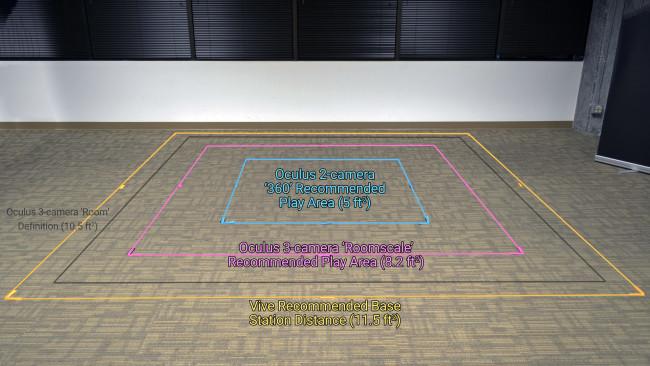 ViveとOculusのプレイエリア比較