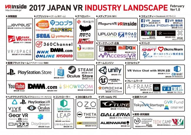 日本国内に特化した、VR業界マッ...