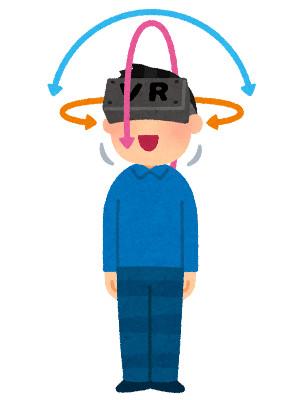 頭の動きが反映されるVRゴーグル