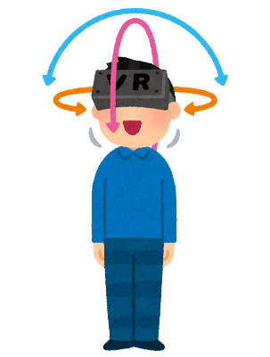3Dof方式のVRゴーグル
