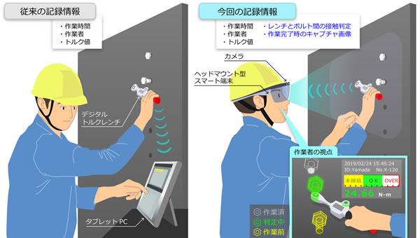 ARによって作業の効率化と品質の向上を実現