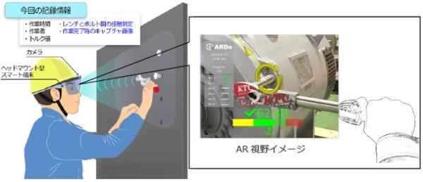 ARボルト締結作業管理システムが実用化