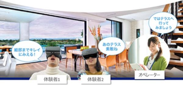 空き家内見VRの特長