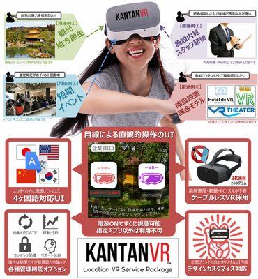 VRニュースイッキ見KANTAN-VRの画像
