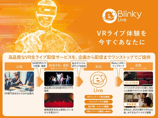 VRニュースイッキ見_高品質VR生ライブ配信サービス「Blinkyライブ配信サービス」提供開始!