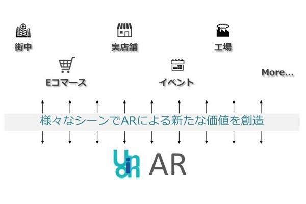 ニュースイッキ見_WebARコンテンツ作成プラットフォーム「Union AR」提供開始