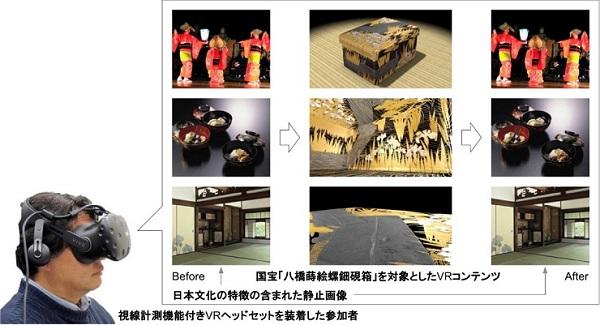 VRニュースイッキ見_凸版印刷と早稲田大学が文化財の新たな鑑賞方法を共同研究