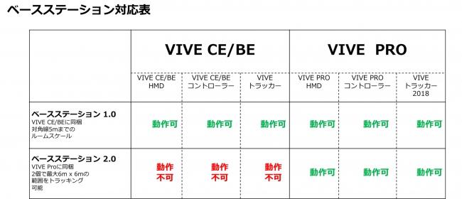 ベースステーション対応表