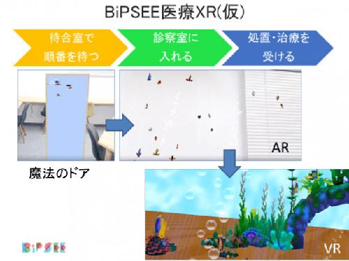 BiPSEE医療XR(仮)