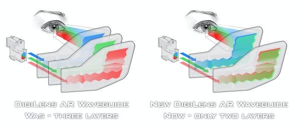 光学系に光導波路を使うRokid Vision 2