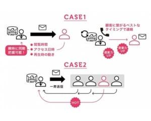 セールスVR|VRの営業マーケティング支援ツール