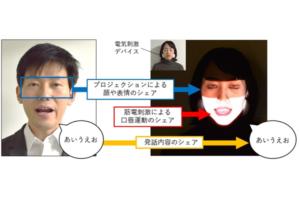 他者に代わって会話が可能に!自分の顔に他者の口の動きと表情を再現する新技術「Face Sharing」開発