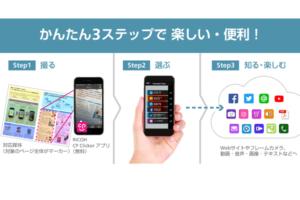 リコー×JR西日本がマーカー不要の「AR中吊り広告」の実証実験を開始
