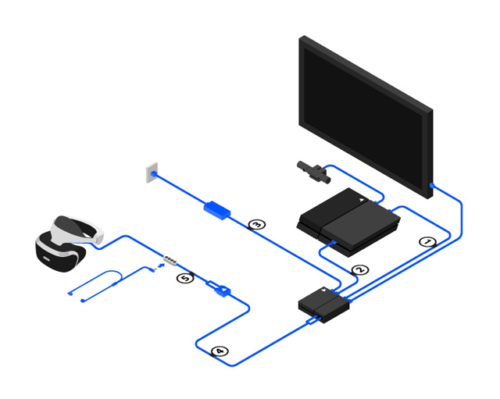 PSVR接続図