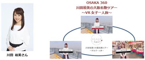 VR View Scope ~大阪VR観光体験~