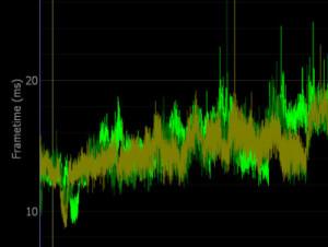FCAT VRテストのグラフ
