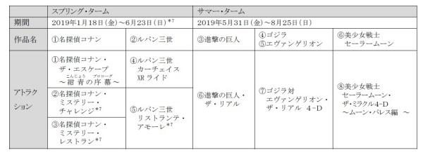 ユニバーサル・クールジャパン2019の予定表