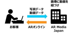 AR Media Japan