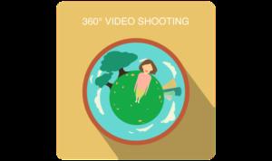 キッズプレート 360°動画撮影