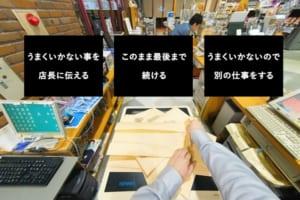 発達障害支援施設向けVR「emou」にお仕事体験シリーズ登場!第1弾は「書店の接客体験」