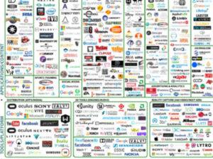 多くの企業がVRに関わっている