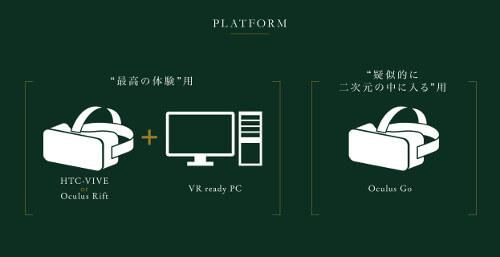 狼と香辛料 VR 対応デバイス